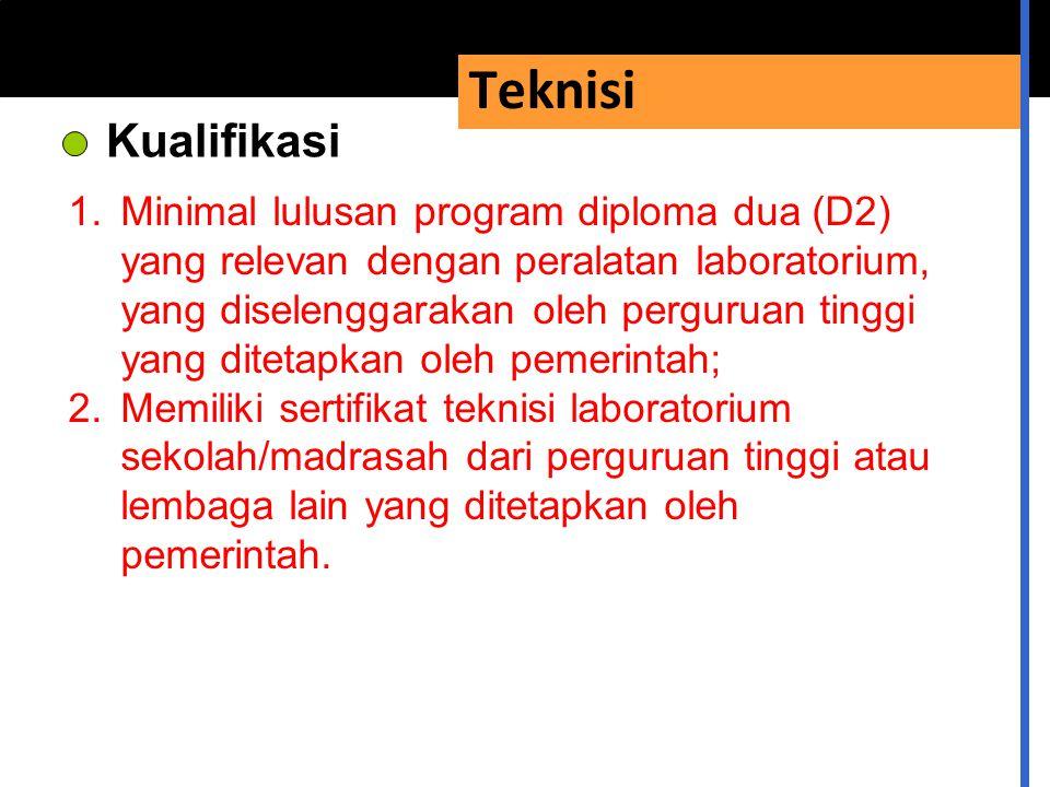 Teknisi 1.Minimal lulusan program diploma dua (D2) yang relevan dengan peralatan laboratorium, yang diselenggarakan oleh perguruan tinggi yang ditetap