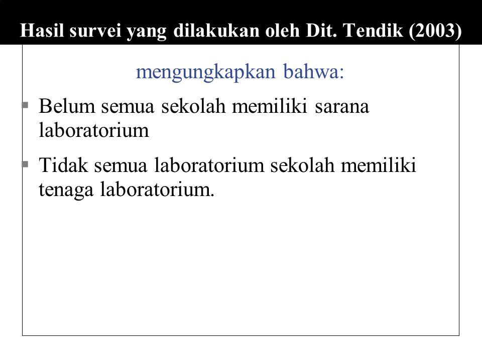 Hasil survei yang dilakukan oleh Dit. Tendik (2003) mengungkapkan bahwa:  Belum semua sekolah memiliki sarana laboratorium  Tidak semua laboratorium