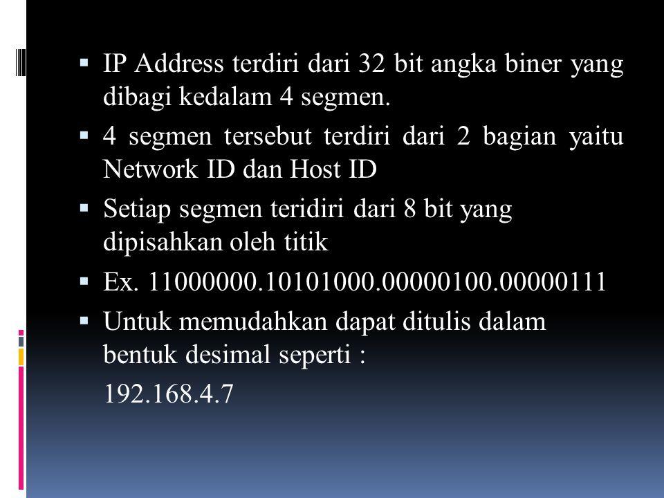  IP Address terdiri dari 32 bit angka biner yang dibagi kedalam 4 segmen.  4 segmen tersebut terdiri dari 2 bagian yaitu Network ID dan Host ID  Se