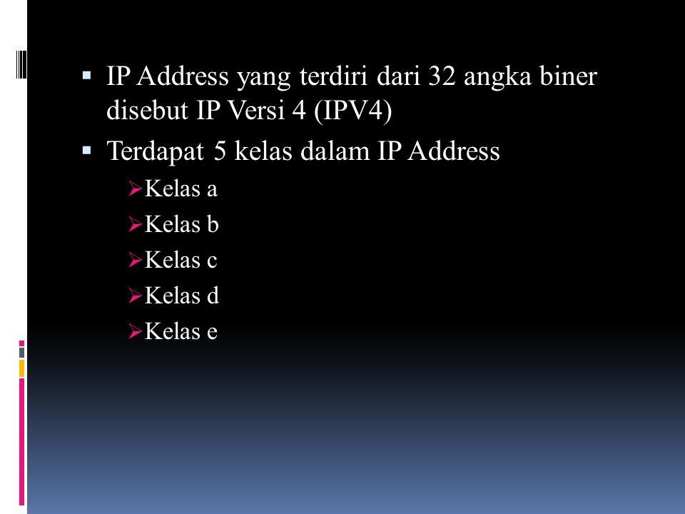  IP Address yang terdiri dari 32 angka biner disebut IP Versi 4 (IPV4)  Terdapat 5 kelas dalam IP Address  Kelas a  Kelas b  Kelas c  Kelas d 