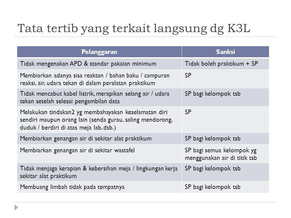Tata tertib yang terkait langsung dg K3L PelanggaranSanksi Tidak mengenakan APD & standar pakaian minimumTidak boleh praktikum + SP Membiarkan adanya