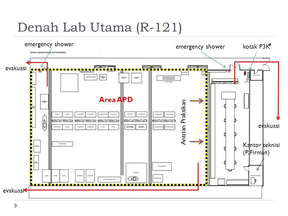 Denah Lab Utama (R-121) evakuasi cc emergency shower kotak P3K Area APD Kantor teknisi (P. Firman) Antrian Praktikan evakuasi