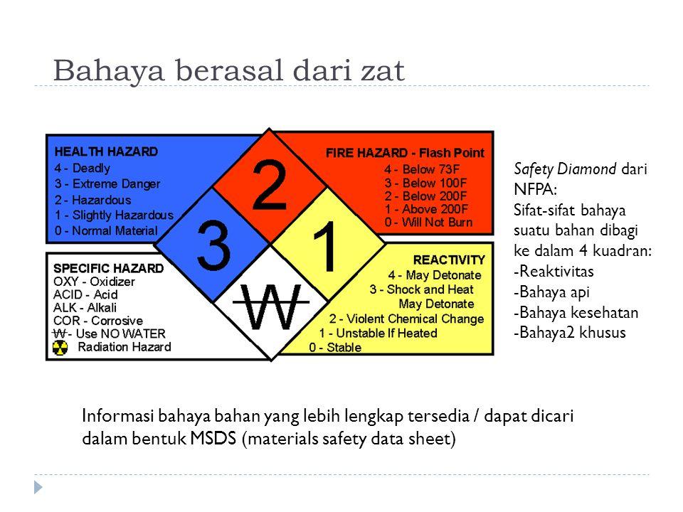Bahaya berasal dari zat Safety Diamond dari NFPA: Sifat-sifat bahaya suatu bahan dibagi ke dalam 4 kuadran: -Reaktivitas -Bahaya api -Bahaya kesehatan