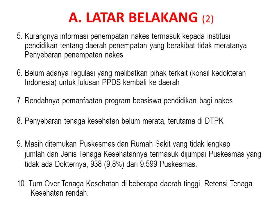 A. LATAR BELAKANG (2) 5. Kurangnya informasi penempatan nakes termasuk kepada institusi pendidikan tentang daerah penempatan yang berakibat tidak mera