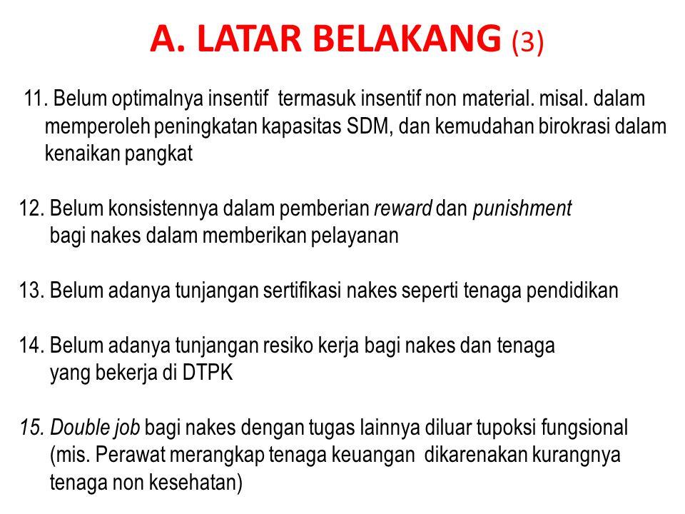 A.LATAR BELAKANG (3) 11. Belum optimalnya insentif termasuk insentif non material.