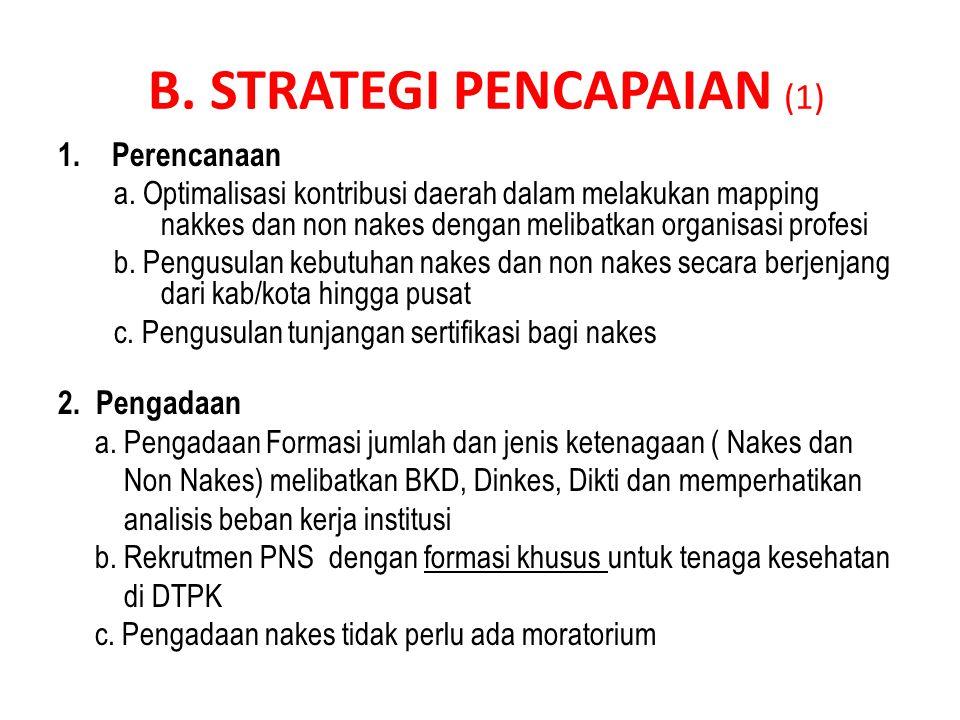 B. STRATEGI PENCAPAIAN (1) 1.Perencanaan a. Optimalisasi kontribusi daerah dalam melakukan mapping nakkes dan non nakes dengan melibatkan organisasi p