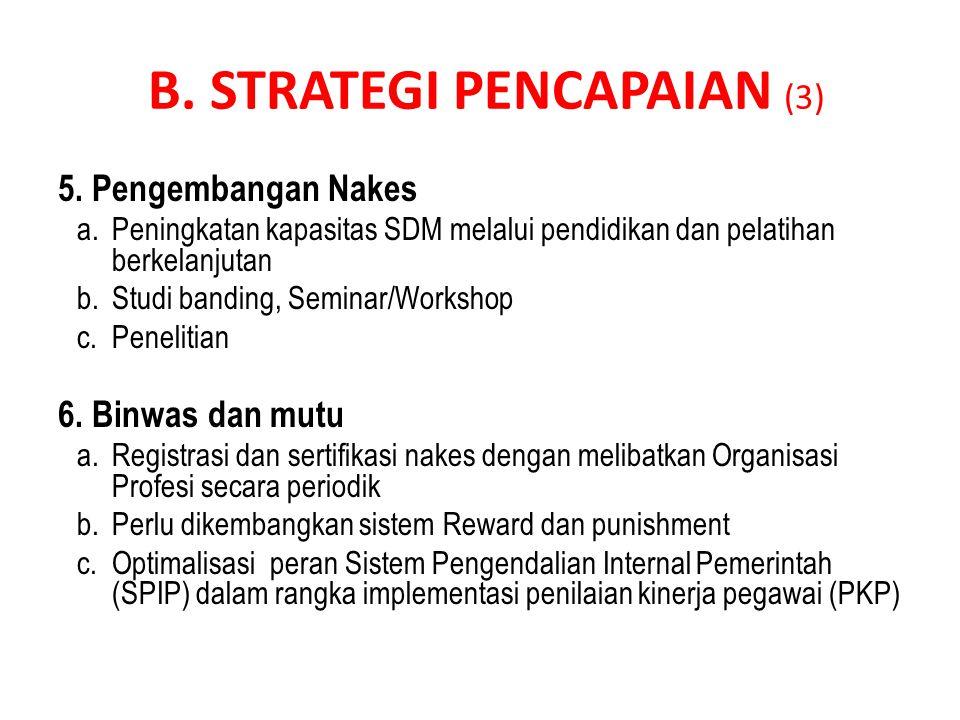 B. STRATEGI PENCAPAIAN (3) 5. Pengembangan Nakes a.Peningkatan kapasitas SDM melalui pendidikan dan pelatihan berkelanjutan b.Studi banding, Seminar/W