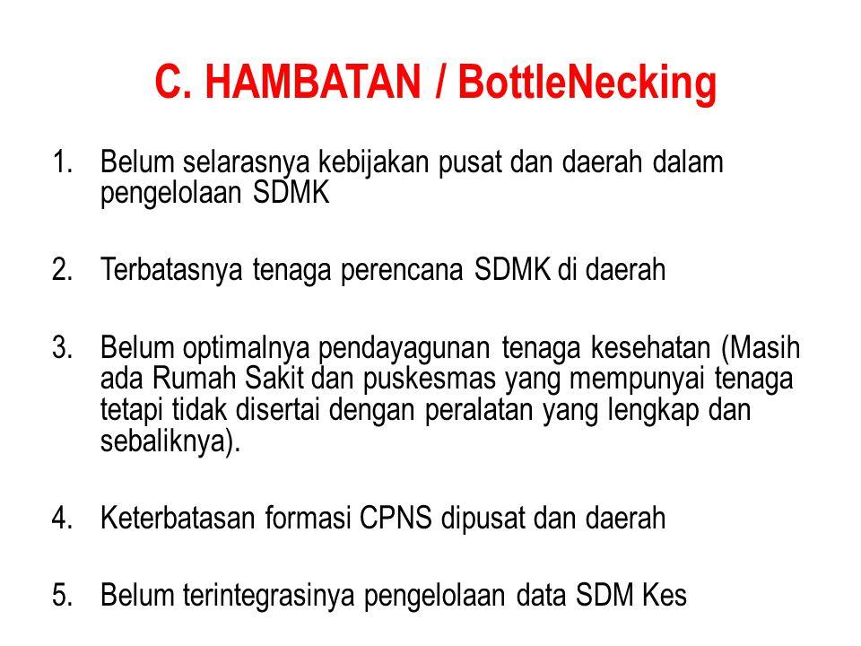 C. HAMBATAN / BottleNecking 1.Belum selarasnya kebijakan pusat dan daerah dalam pengelolaan SDMK 2.Terbatasnya tenaga perencana SDMK di daerah 3.Belum