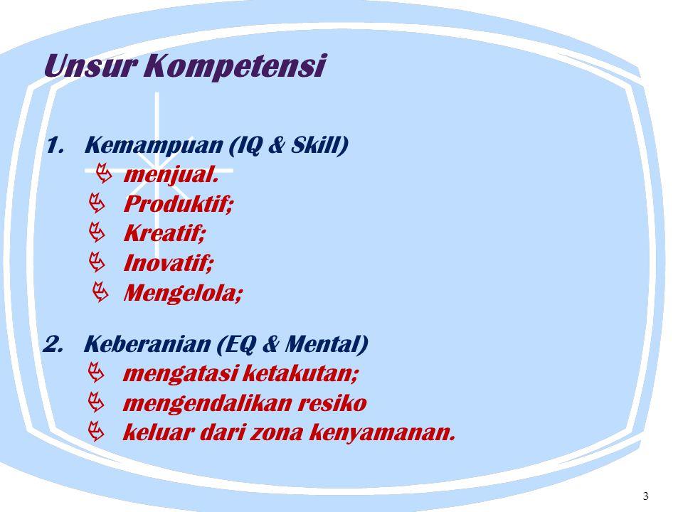 3 Unsur Kompetensi 1.Kemampuan (IQ & Skill)  menjual.  Produktif;  Kreatif;  Inovatif;  Mengelola; 2.Keberanian (EQ & Mental)  mengatasi ketakut