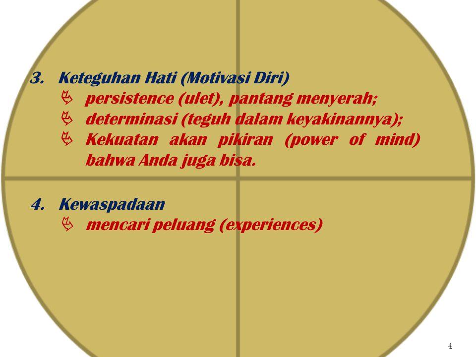 4 3.Keteguhan Hati (Motivasi Diri)  persistence (ulet), pantang menyerah;  determinasi (teguh dalam keyakinannya);  Kekuatan akan pikiran (power of