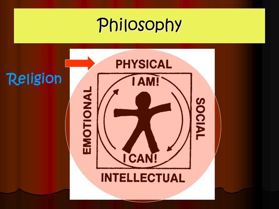 Philosophy Religion