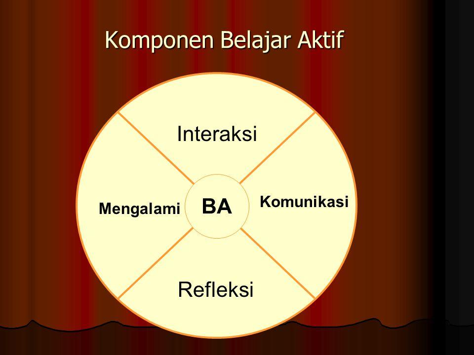 Komponen Belajar Aktif BA Interaksi Komunikasi Refleksi Mengalami
