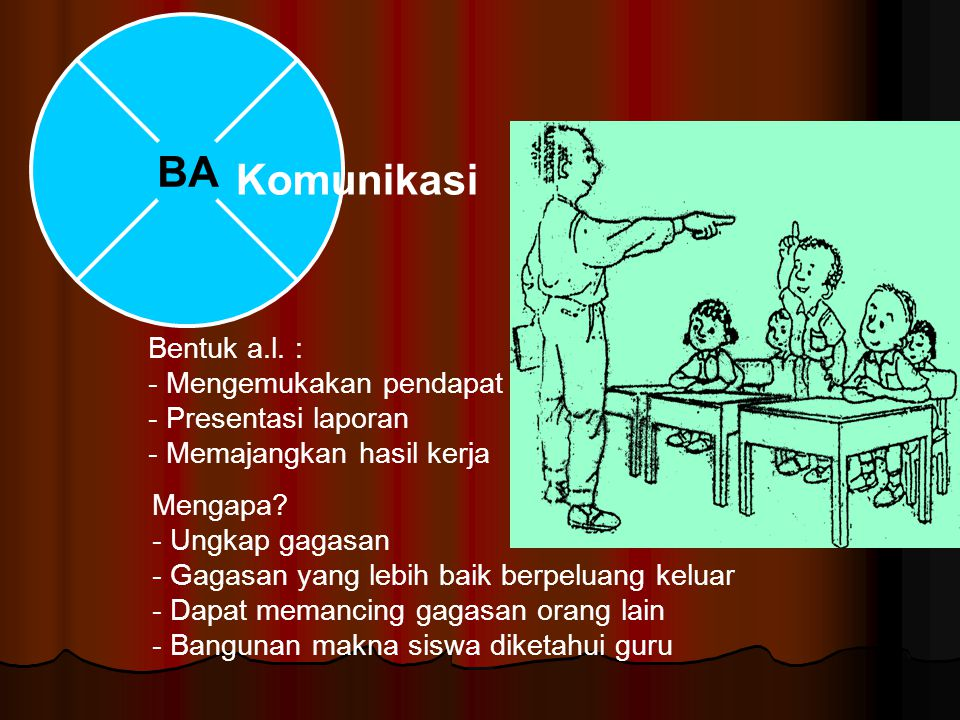 Bentuk a.l. : - Mengemukakan pendapat - Presentasi laporan - Memajangkan hasil kerja Mengapa? - Ungkap gagasan - Gagasan yang lebih baik berpeluang ke
