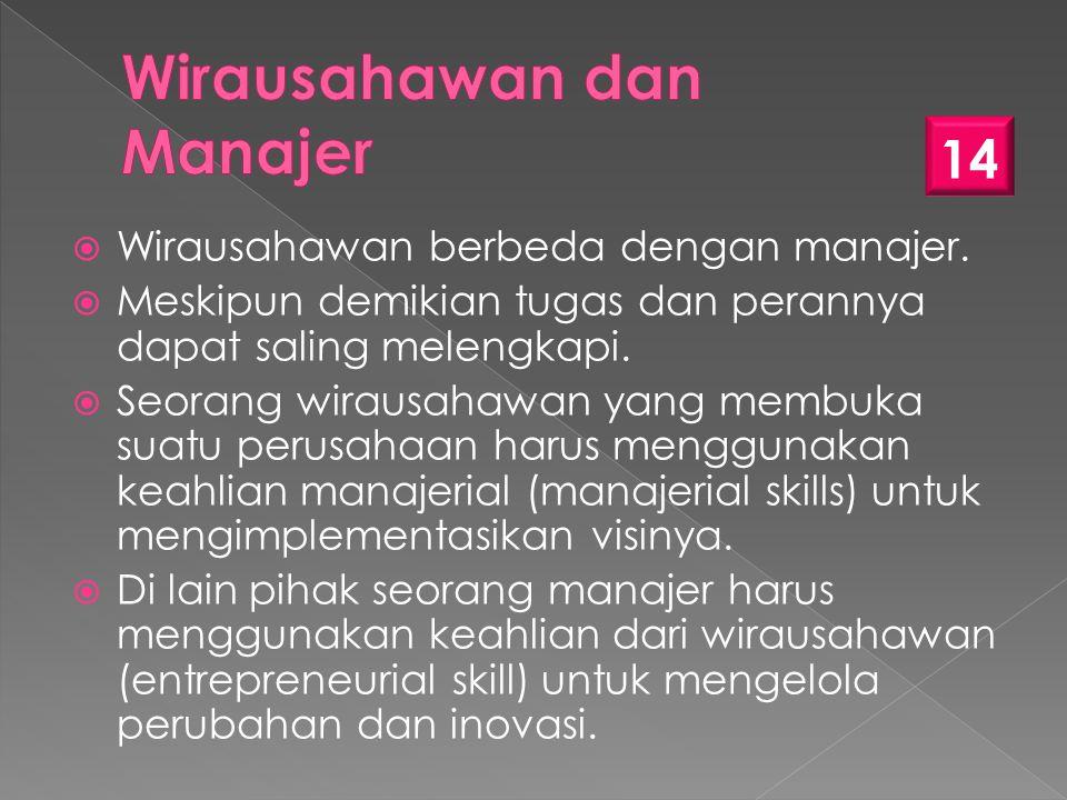  Wirausahawan berbeda dengan manajer.