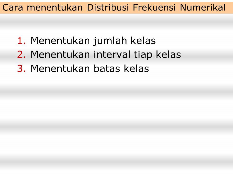 Cara menentukan Distribusi Frekuensi Numerikal 1.Menentukan jumlah kelas 2.Menentukan interval tiap kelas 3.Menentukan batas kelas