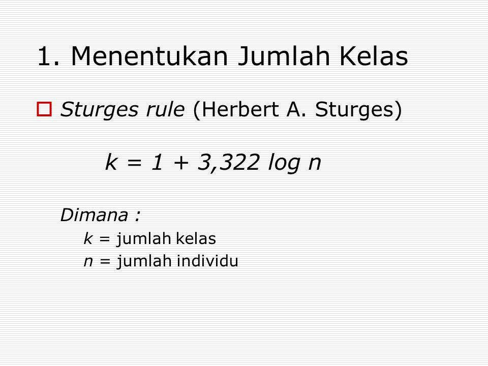1. Menentukan Jumlah Kelas  Sturges rule (Herbert A. Sturges) k = 1 + 3,322 log n Dimana : k = jumlah kelas n = jumlah individu