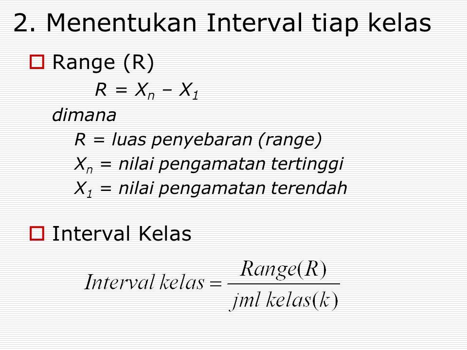 2. Menentukan Interval tiap kelas  Range (R) R = X n – X 1 dimana R = luas penyebaran (range) X n = nilai pengamatan tertinggi X 1 = nilai pengamatan