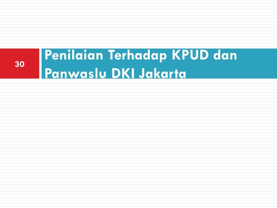 Penilaian Terhadap KPUD dan Panwaslu DKI Jakarta 30