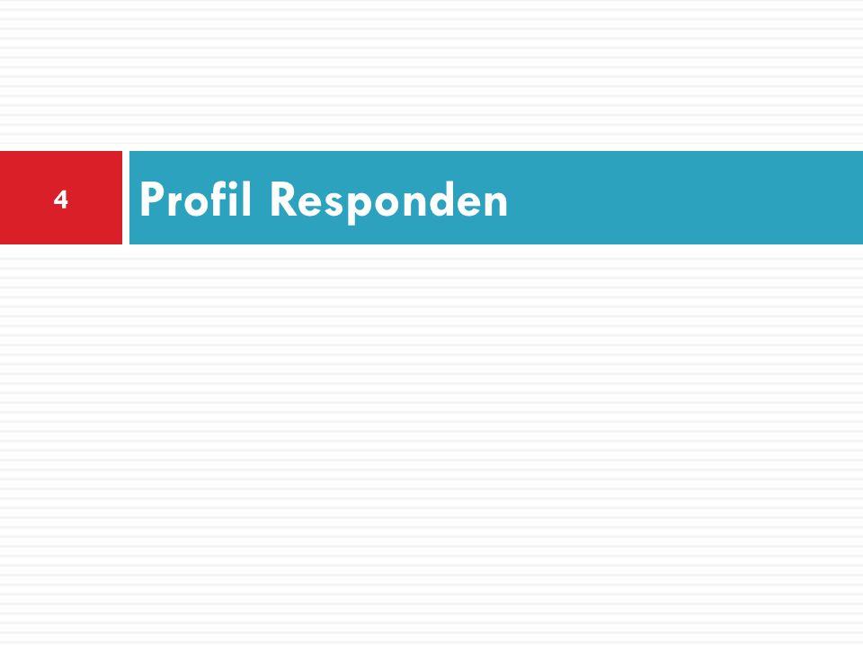 Profil Responden 4