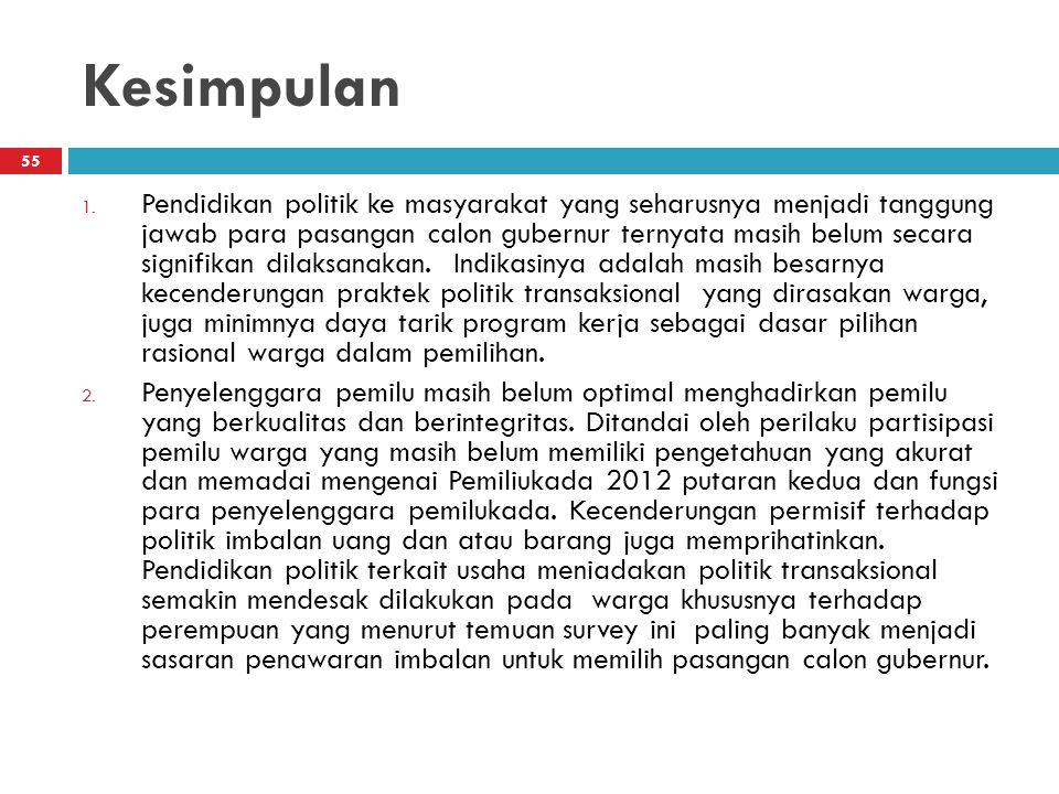 Kesimpulan 55 1.