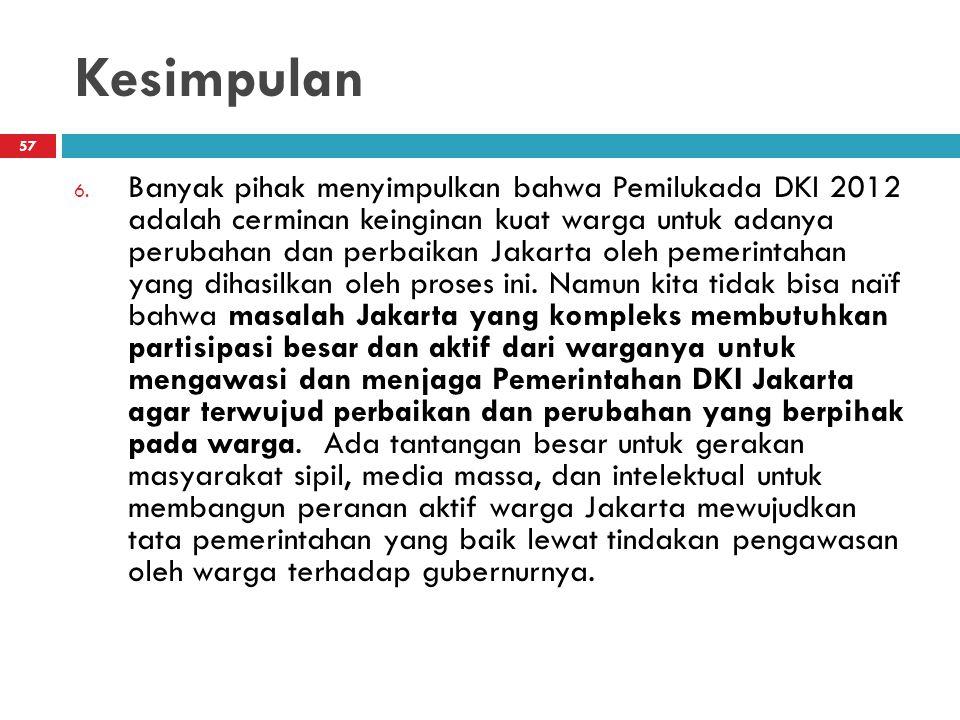 Kesimpulan 57 6. Banyak pihak menyimpulkan bahwa Pemilukada DKI 2012 adalah cerminan keinginan kuat warga untuk adanya perubahan dan perbaikan Jakarta