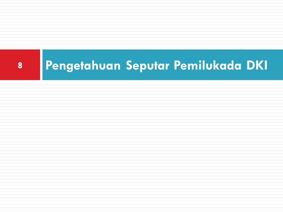 Pengetahuan Seputar Pemilukada DKI 8
