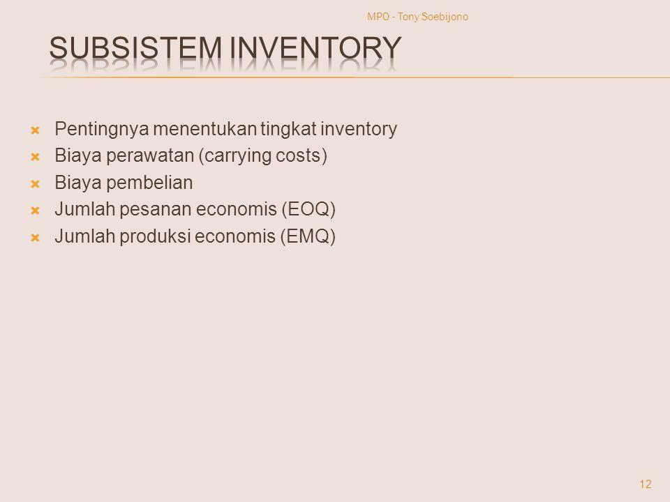  Pentingnya menentukan tingkat inventory  Biaya perawatan (carrying costs)  Biaya pembelian  Jumlah pesanan economis (EOQ)  Jumlah produksi econo