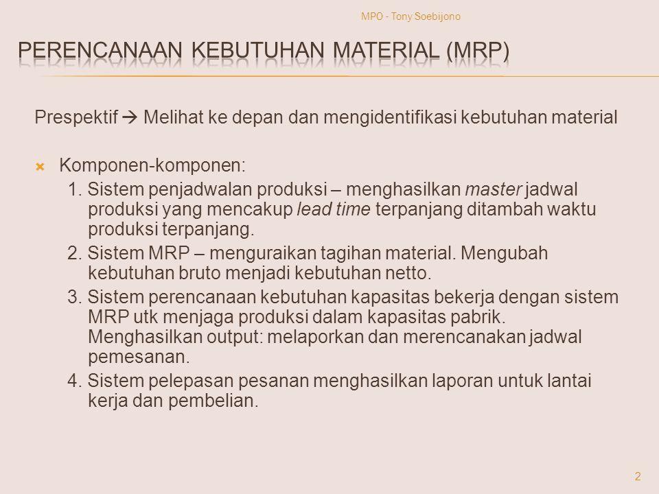 Prespektif  Melihat ke depan dan mengidentifikasi kebutuhan material  Komponen-komponen: 1. Sistem penjadwalan produksi – menghasilkan master jadwal