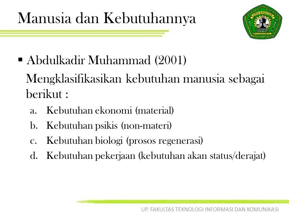 Manusia dan Kebutuhannya  Abdulkadir Muhammad (2001) Mengklasifikasikan kebutuhan manusia sebagai berikut : a.Kebutuhan ekonomi (material) b.Kebutuhan psikis (non-materi) c.Kebutuhan biologi (prosos regenerasi) d.Kebutuhan pekerjaan (kebutuhan akan status/derajat) UP.