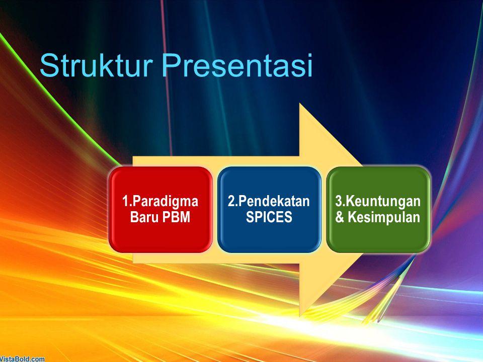 Struktur Presentasi