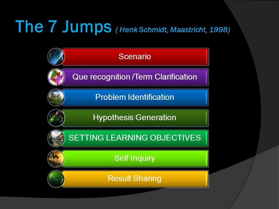 The 7 Jumps ( Henk Schmidt, Maastricht, 1998)