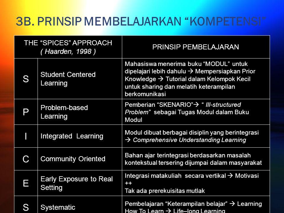 """3B. PRINSIP MEMBELAJARKAN """"KOMPETENSI"""" THE """"SPICES"""" APPROACH ( Haarden, 1998 ) PRINSIP PEMBELAJARAN S Student Centered Learning Mahasiswa menerima buk"""