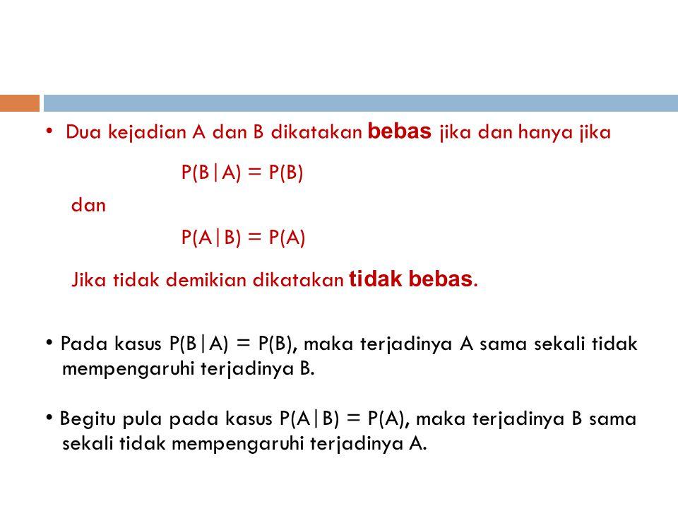 • Dua kejadian A dan B dikatakan bebas jika dan hanya jika P(B|A) = P(B) dan P(A|B) = P(A) Jika tidak demikian dikatakan tidak bebas. • Pada kasus P(B