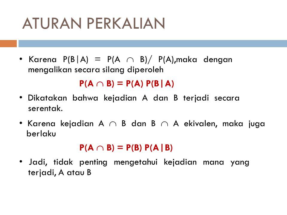 ATURAN PERKALIAN • Karena P(B|A) = P(A  B)/ P(A),maka dengan mengalikan secara silang diperoleh P(A  B) = P(A) P(B|A) • Dikatakan bahwa kejadian A d
