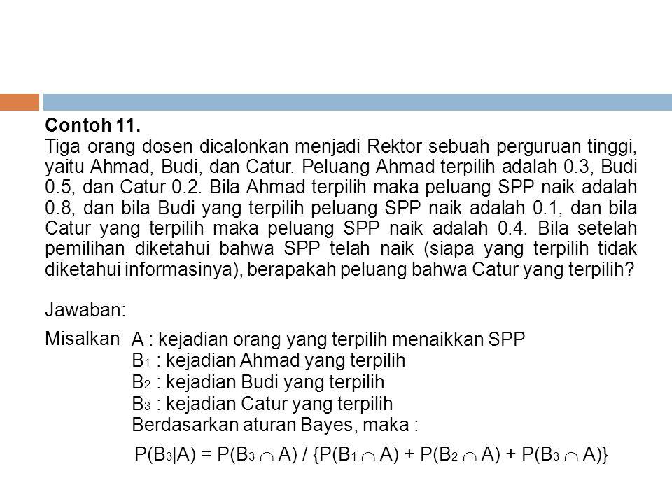 Contoh 11. Tiga orang dosen dicalonkan menjadi Rektor sebuah perguruan tinggi, yaitu Ahmad, Budi, dan Catur. Peluang Ahmad terpilih adalah 0.3, Budi 0