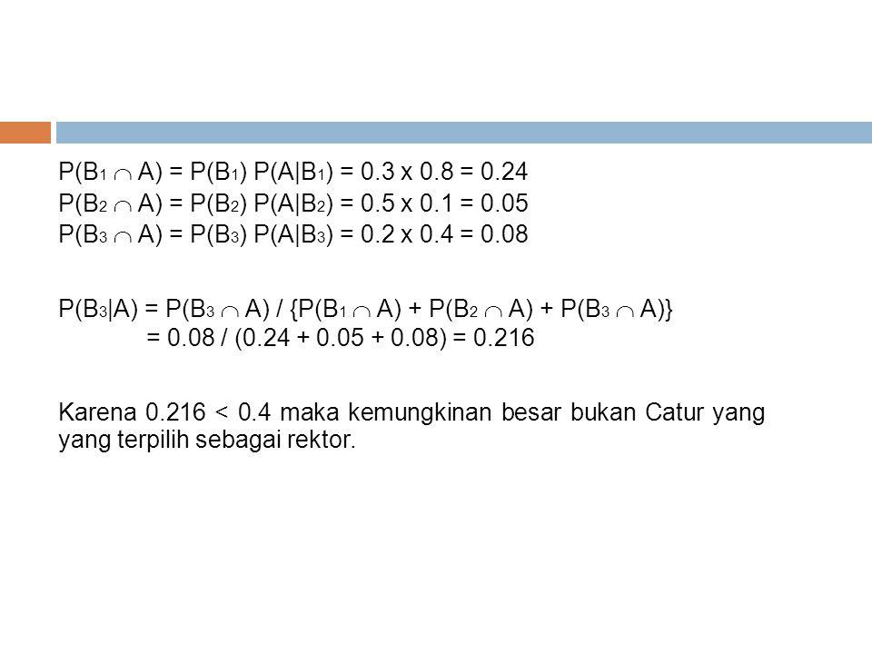 P(B 1  A) = P(B 1 ) P(A|B 1 ) = 0.3 x 0.8 = 0.24 P(B 2  A) = P(B 2 ) P(A|B 2 ) = 0.5 x 0.1 = 0.05 P(B 3  A) = P(B 3 ) P(A|B 3 ) = 0.2 x 0.4 =