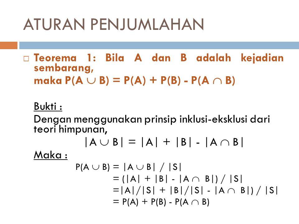 ATURAN PENJUMLAHAN  Teorema 1: Bila A dan B adalah kejadian sembarang, maka P(A  B) = P(A) + P(B) - P(A  B) Bukti : Dengan menggunakan prinsip inkl