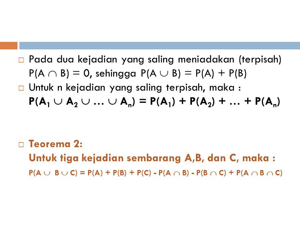  Pada dua kejadian yang saling meniadakan (terpisah) P(A  B) = 0, sehingga P(A  B) = P(A) + P(B)  Untuk n kejadian yang saling terpisah, maka : P(