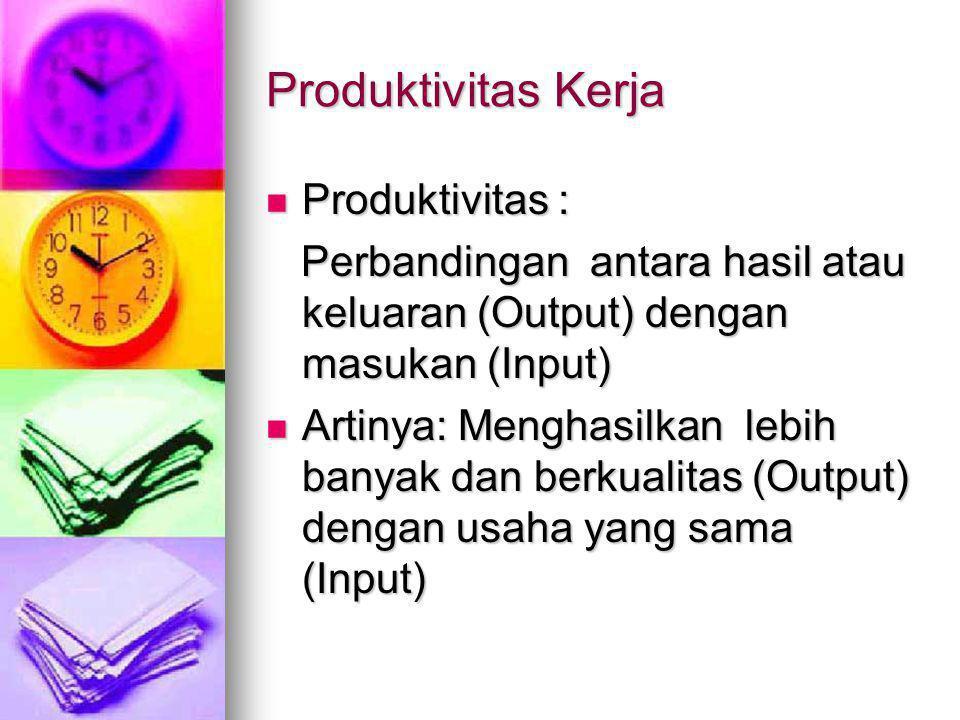 Produktivitas Kerja  Produktivitas : Perbandingan antara hasil atau keluaran (Output) dengan masukan (Input) Perbandingan antara hasil atau keluaran (Output) dengan masukan (Input)  Artinya: Menghasilkan lebih banyak dan berkualitas (Output) dengan usaha yang sama (Input)