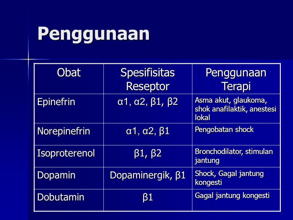 Penggunaan Obat Spesifisitas Reseptor Penggunaan Terapi Epinefrin α1, α2, β1, β2 Asma akut, glaukoma, shok anafilaktik, anestesi lokal Norepinefrin α1, α2, β1 Pengobatan shock Isoproterenol β1, β2 Bronchodilator, stimulan jantung Dopamin Dopaminergik, β1 Shock, Gagal jantung kongesti Dobutamin β1β1β1β1 Gagal jantung kongesti