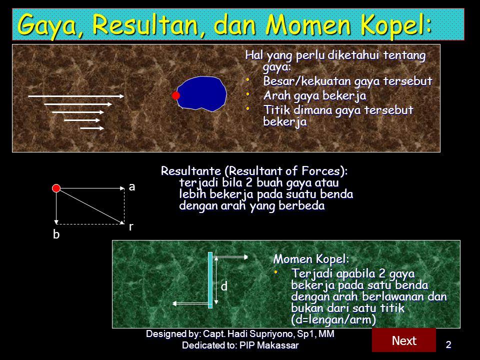 Designed by: Capt. Hadi Supriyono, Sp1, MM Dedicated to: PIP Makassar2 Gaya, Resultan, dan Momen Kopel: Hal yang perlu diketahui tentang gaya: •B•B•B•