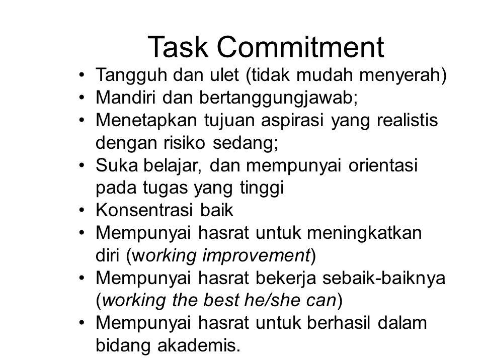 Task Commitment •Tangguh dan ulet (tidak mudah menyerah) •Mandiri dan bertanggungjawab; •Menetapkan tujuan aspirasi yang realistis dengan risiko sedang; •Suka belajar, dan mempunyai orientasi pada tugas yang tinggi •Konsentrasi baik •Mempunyai hasrat untuk meningkatkan diri (working improvement) •Mempunyai hasrat bekerja sebaik-baiknya (working the best he/she can) •Mempunyai hasrat untuk berhasil dalam bidang akademis.