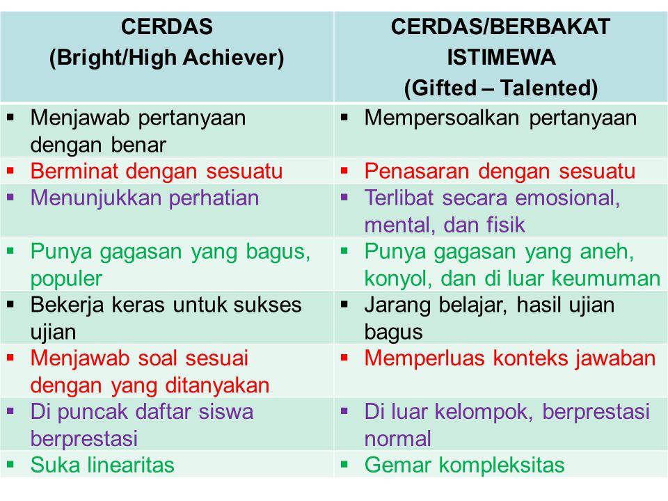 CERDAS (Bright/High Achiever) CERDAS/BERBAKAT ISTIMEWA (Gifted – Talented)  Menjawab pertanyaan dengan benar  Mempersoalkan pertanyaan  Berminat dengan sesuatu  Penasaran dengan sesuatu  Menunjukkan perhatian  Terlibat secara emosional, mental, dan fisik  Punya gagasan yang bagus, populer  Punya gagasan yang aneh, konyol, dan di luar keumuman  Bekerja keras untuk sukses ujian  Jarang belajar, hasil ujian bagus  Menjawab soal sesuai dengan yang ditanyakan  Memperluas konteks jawaban  Di puncak daftar siswa berprestasi  Di luar kelompok, berprestasi normal  Suka linearitas  Gemar kompleksitas