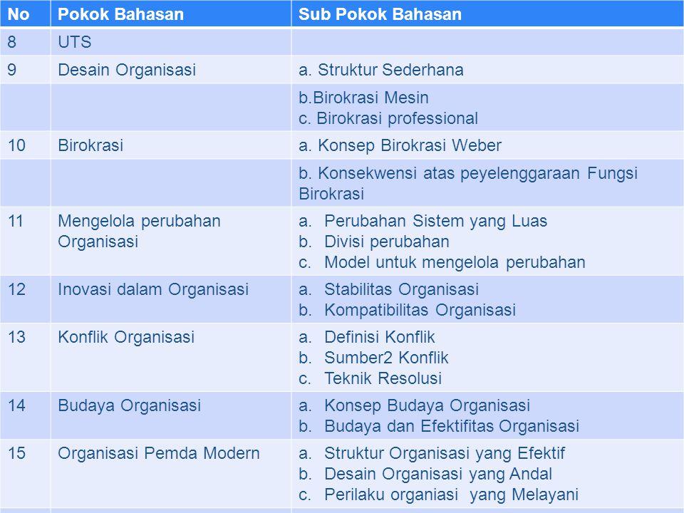 Referensi Wajib  Stephen P Robin, Teori Organisasi : Struktur, Disain dan Aplikasi., PT.
