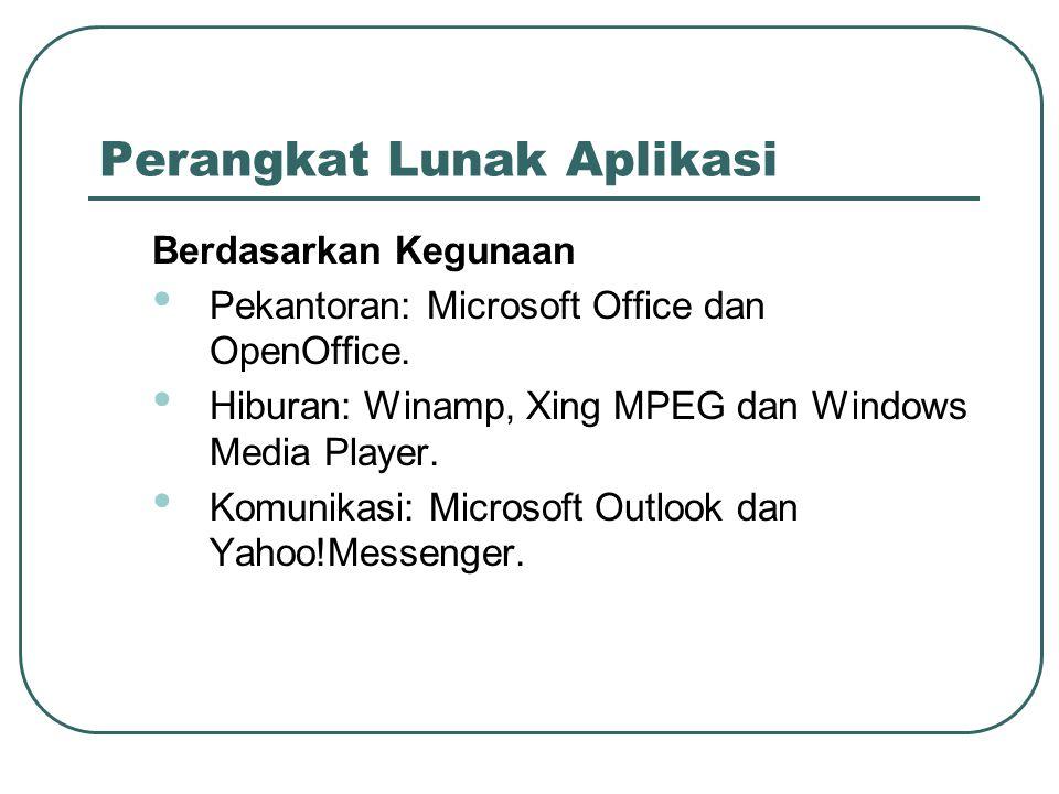 Perangkat Lunak Aplikasi Berdasarkan Kegunaan • Pekantoran: Microsoft Office dan OpenOffice. • Hiburan: Winamp, Xing MPEG dan Windows Media Player. •
