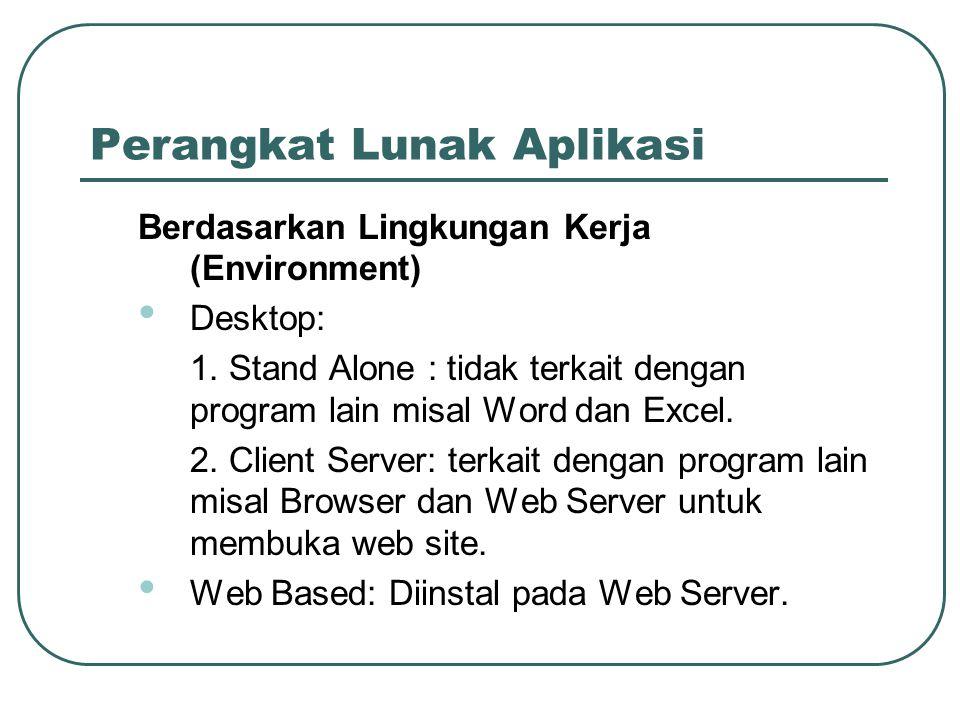 Perangkat Lunak Aplikasi Berdasarkan Lingkungan Kerja (Environment) • Desktop: 1. Stand Alone : tidak terkait dengan program lain misal Word dan Excel
