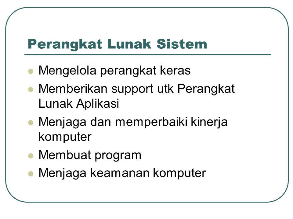 Perangkat Lunak Sistem  Mengelola perangkat keras  Memberikan support utk Perangkat Lunak Aplikasi  Menjaga dan memperbaiki kinerja komputer  Memb