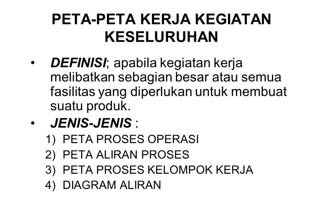 PETA-PETA KERJA KEGIATAN KESELURUHAN •DEFINISI; apabila kegiatan kerja melibatkan sebagian besar atau semua fasilitas yang diperlukan untuk membuat su