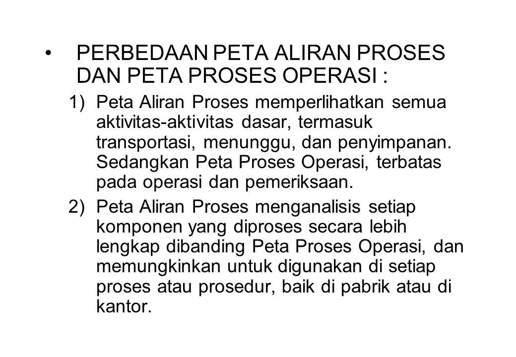•PERBEDAAN PETA ALIRAN PROSES DAN PETA PROSES OPERASI : 1)Peta Aliran Proses memperlihatkan semua aktivitas-aktivitas dasar, termasuk transportasi, me
