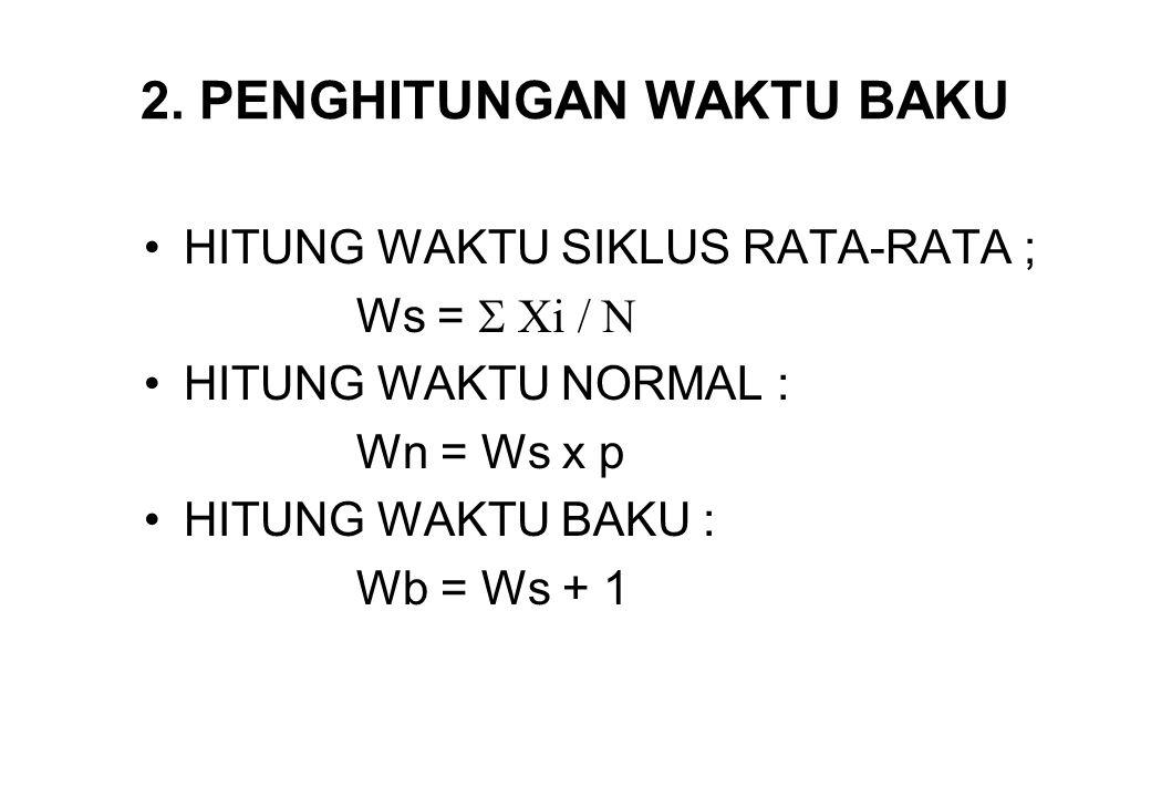 2. PENGHITUNGAN WAKTU BAKU •HITUNG WAKTU SIKLUS RATA-RATA ; Ws =  Xi / N •HITUNG WAKTU NORMAL : Wn = Ws x p •HITUNG WAKTU BAKU : Wb = Ws + 1